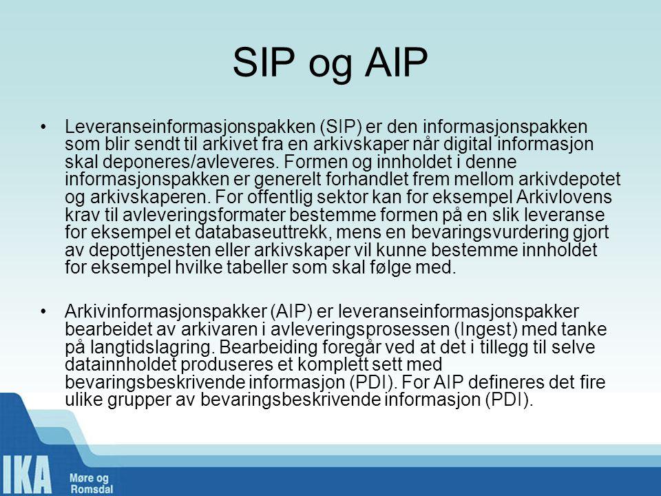 SIP og AIP