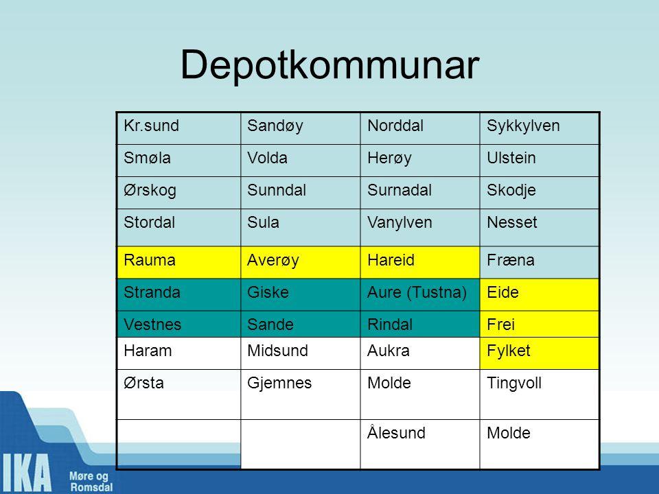 Depotkommunar Kr.sund Sandøy Norddal Sykkylven Smøla Volda Herøy