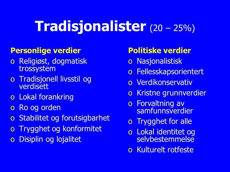 Tradisjonalister (20 – 25%)