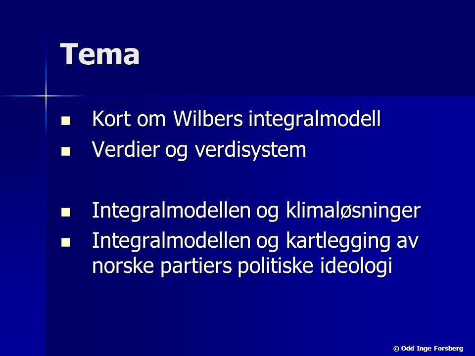 Tema Kort om Wilbers integralmodell Verdier og verdisystem