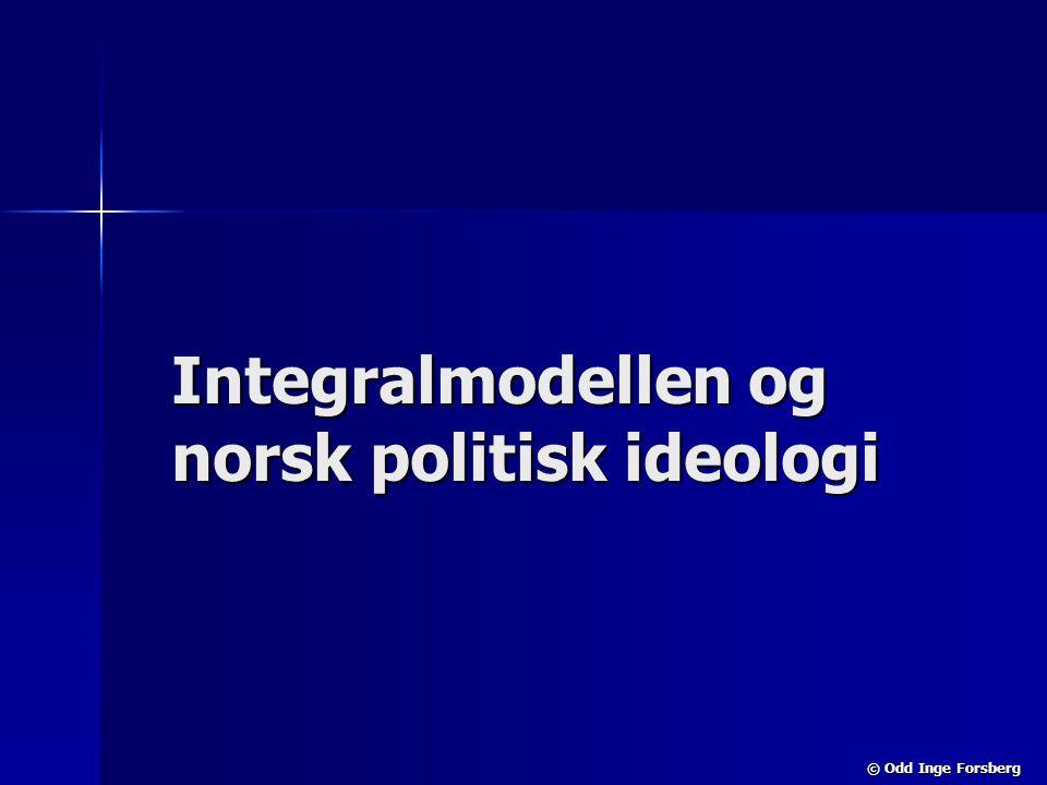 Integralmodellen og norsk politisk ideologi