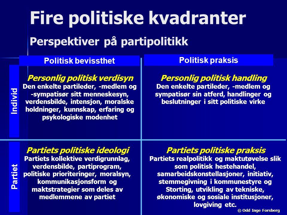 Fire politiske kvadranter Perspektiver på partipolitikk