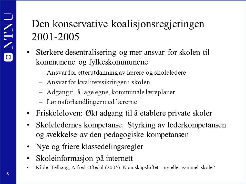 Den konservative koalisjonsregjeringen 2001-2005