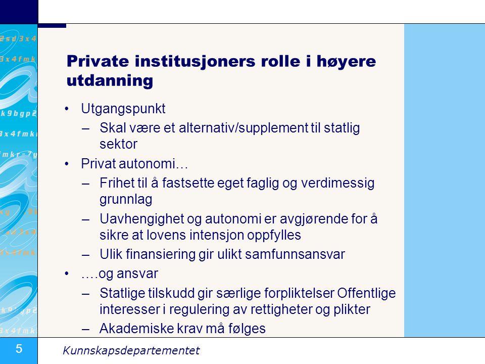 Private institusjoners rolle i høyere utdanning