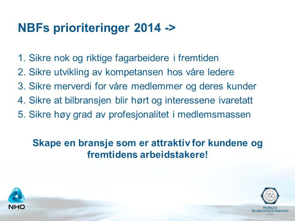NBFs prioriteringer 2014 ->