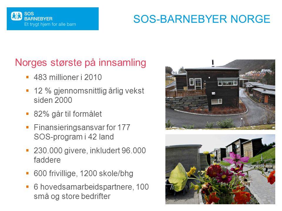 Sos-barnebyer norge Norges største på innsamling 483 millioner i 2010