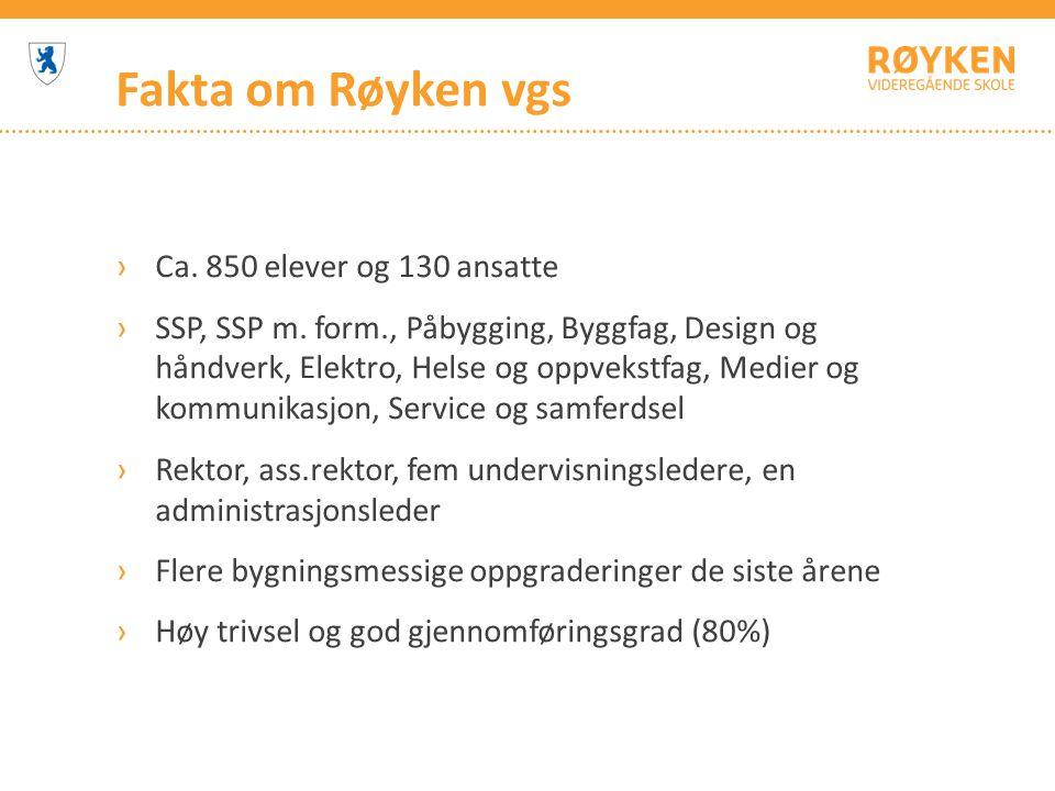 Fakta om Røyken vgs Ca. 850 elever og 130 ansatte