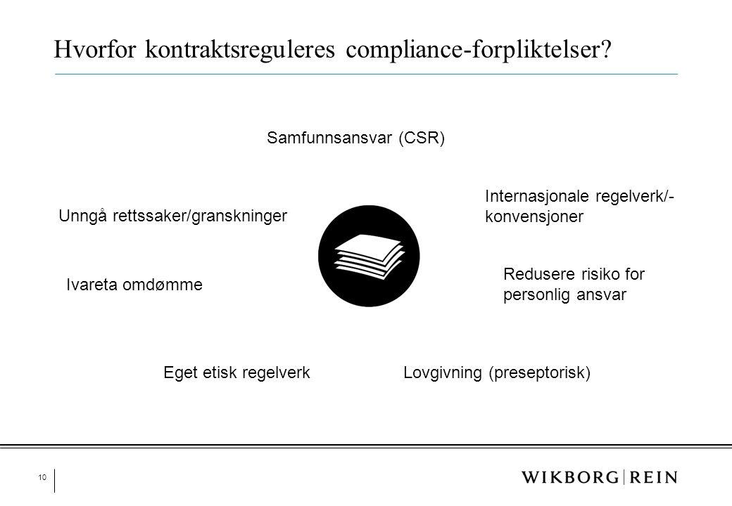 Hvorfor kontraktsreguleres compliance-forpliktelser