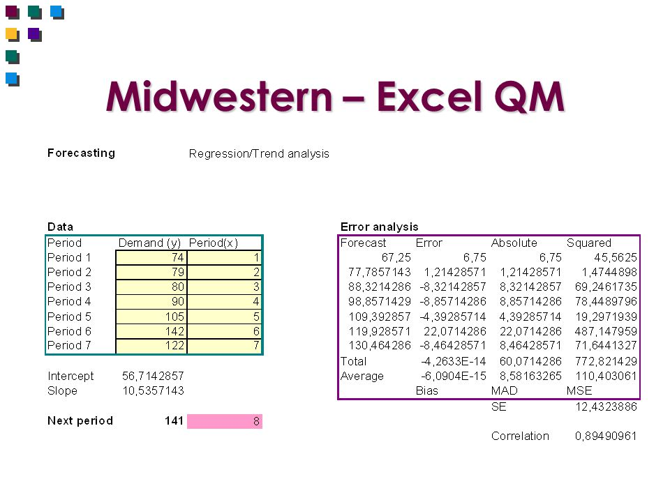 Midwestern – Excel QM