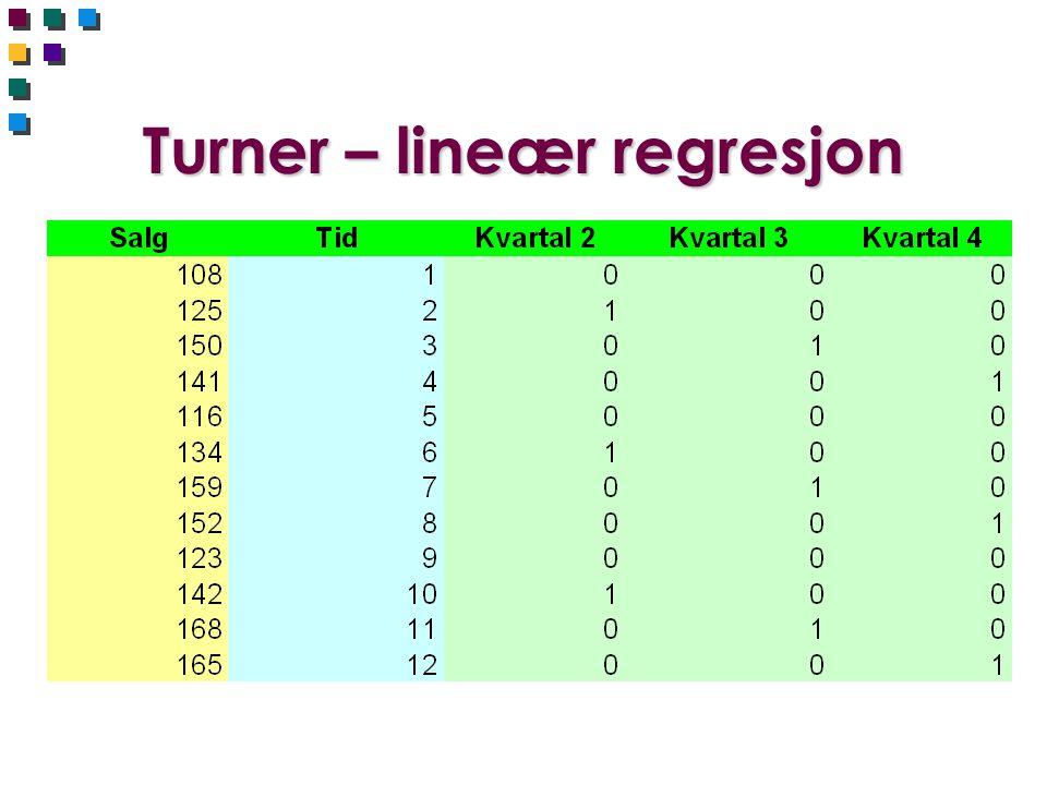 Turner – lineær regresjon