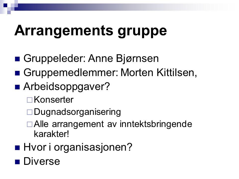 Arrangements gruppe Gruppeleder: Anne Bjørnsen