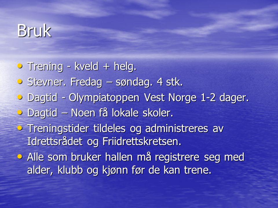 Bruk Trening - kveld + helg. Stevner. Fredag – søndag. 4 stk.