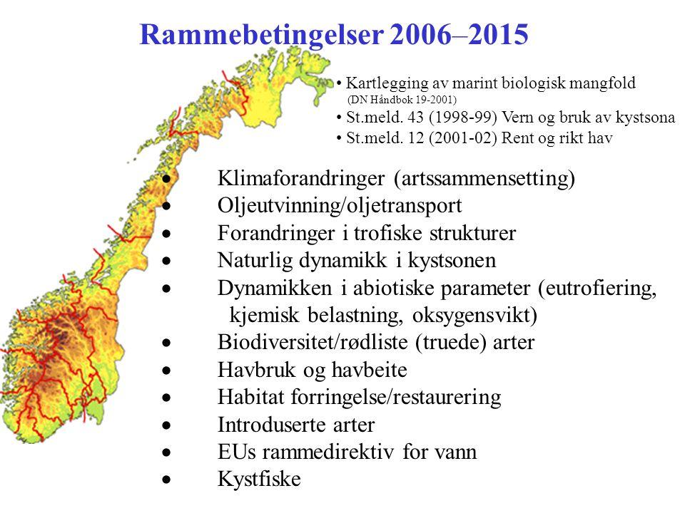 Rammebetingelser 2006–2015 · Klimaforandringer (artssammensetting)