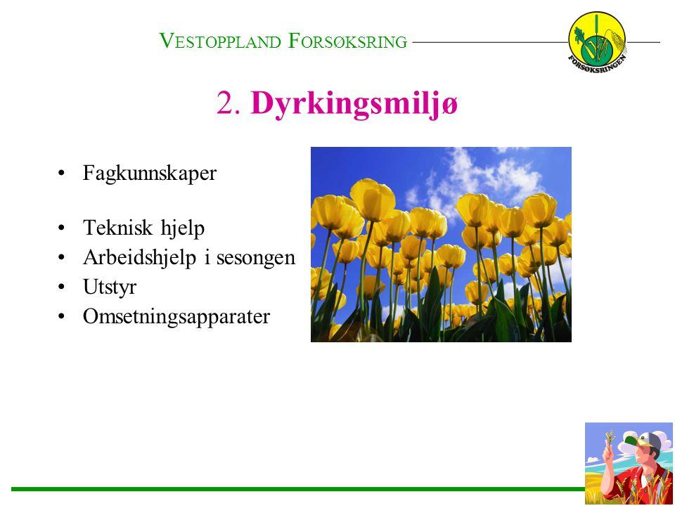 2. Dyrkingsmiljø VESTOPPLAND FORSØKSRING ——————————— Fagkunnskaper