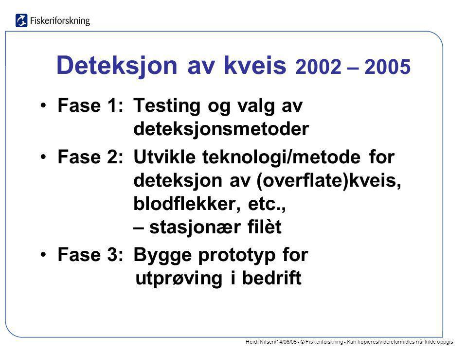 Deteksjon av kveis 2002 – 2005 Fase 1: Testing og valg av deteksjonsmetoder.