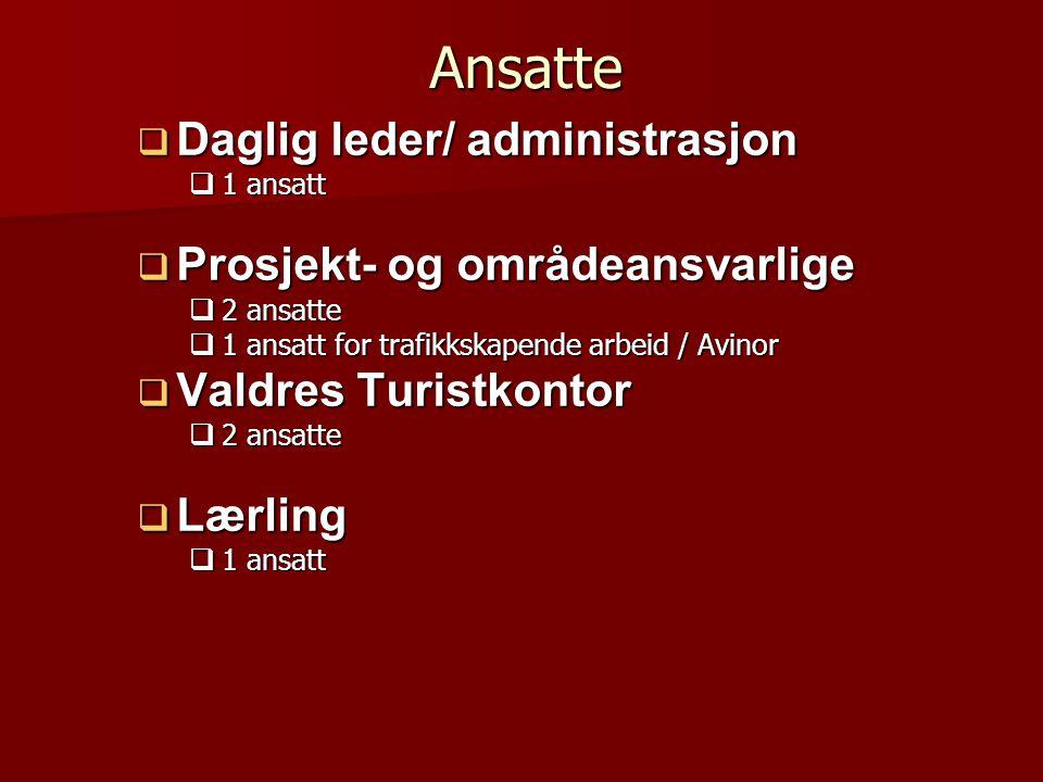 Ansatte Daglig leder/ administrasjon Prosjekt- og områdeansvarlige