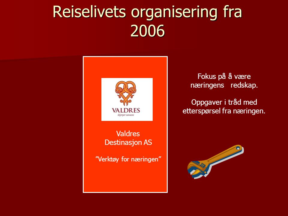 Reiselivets organisering fra 2006