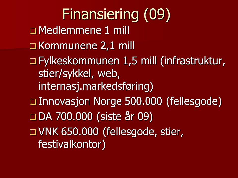 Finansiering (09) Medlemmene 1 mill Kommunene 2,1 mill