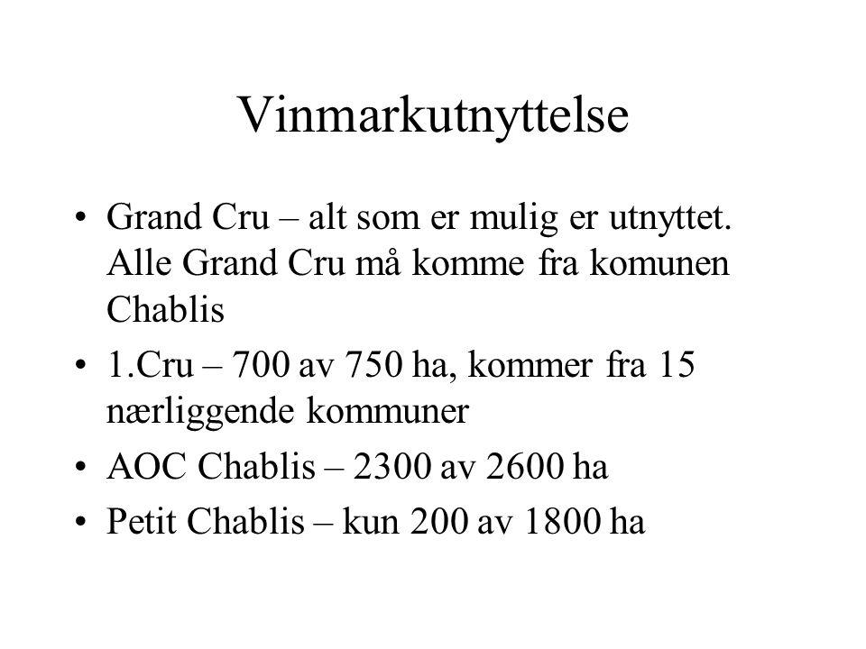 Vinmarkutnyttelse Grand Cru – alt som er mulig er utnyttet. Alle Grand Cru må komme fra komunen Chablis.