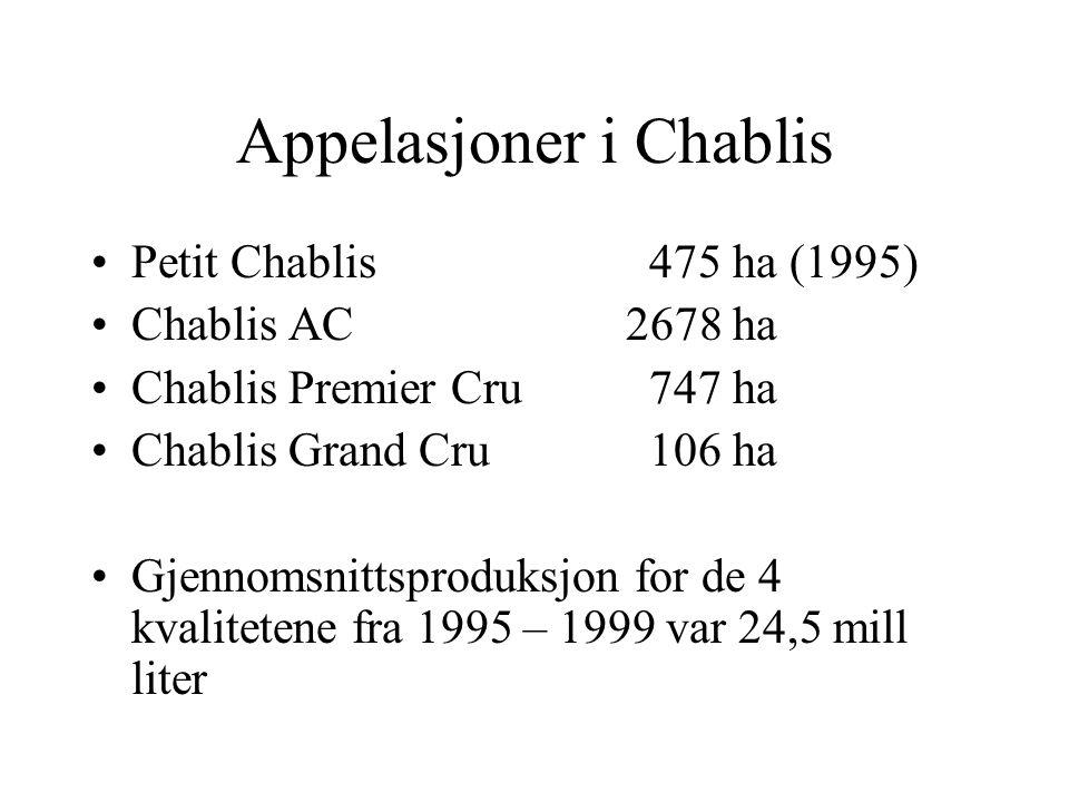 Appelasjoner i Chablis