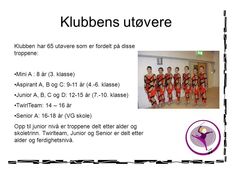 Klubbens utøvere Klubben har 65 utøvere som er fordelt på disse troppene: Mini A : 8 år (3. klasse)
