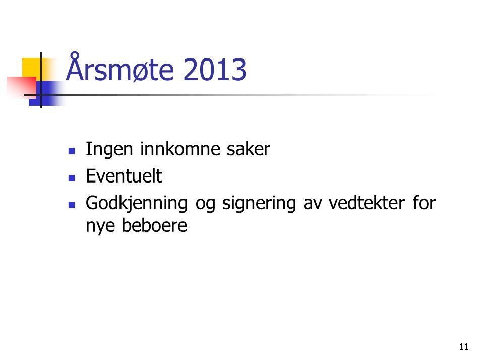 Årsmøte 2013 Ingen innkomne saker Eventuelt