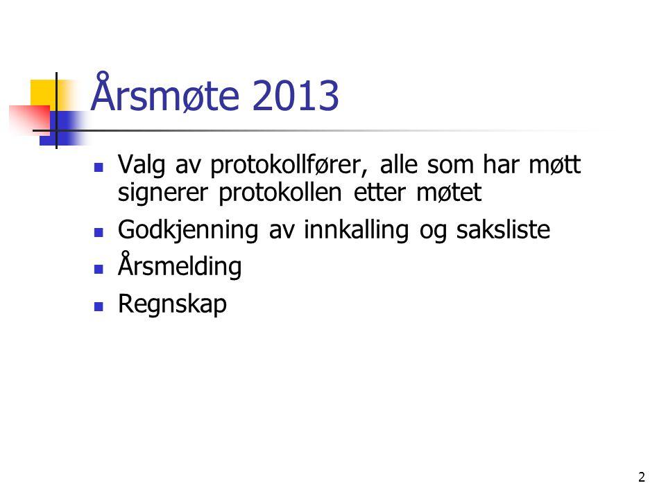 Årsmøte 2013 Valg av protokollfører, alle som har møtt signerer protokollen etter møtet. Godkjenning av innkalling og saksliste.
