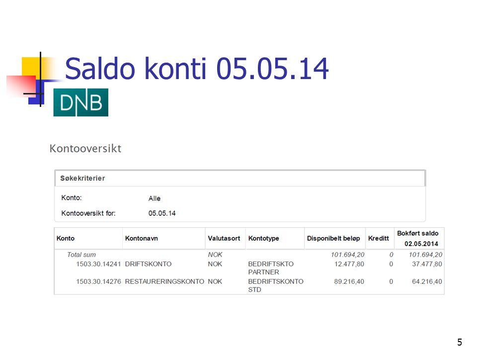 Saldo konti 05.05.14