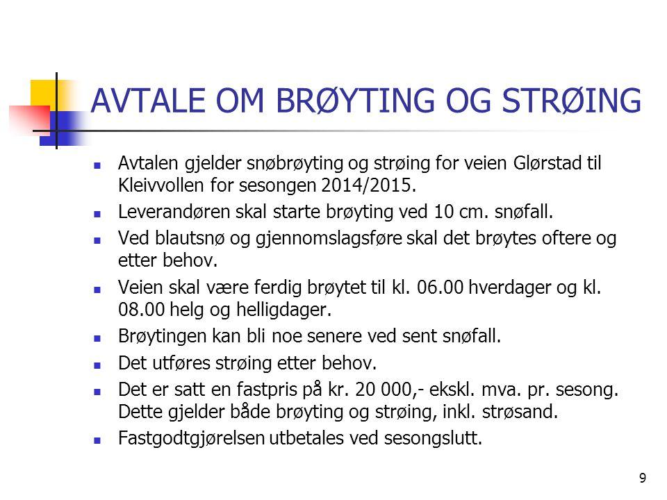 AVTALE OM BRØYTING OG STRØING