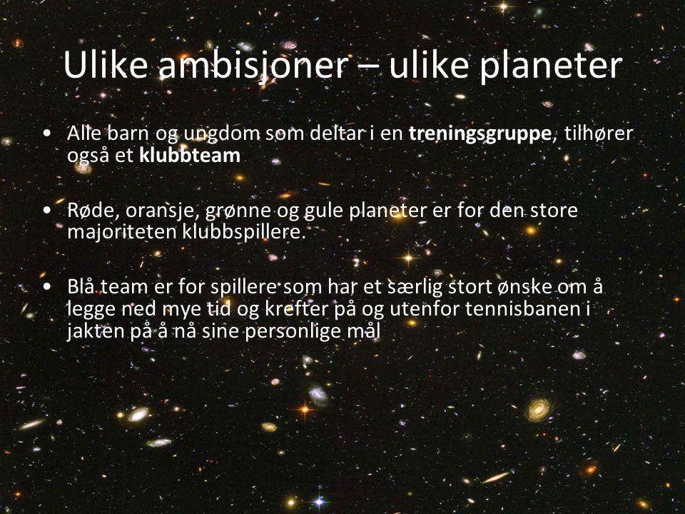 Ulike ambisjoner – ulike planeter