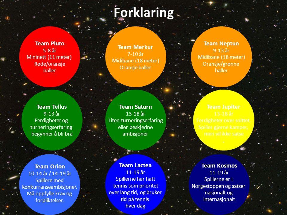 Forklaring Team Pluto Team Merkur Team Neptun Team Tellus Team Saturn