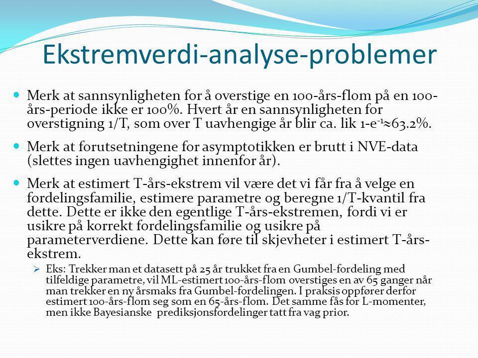 Ekstremverdi-analyse-problemer