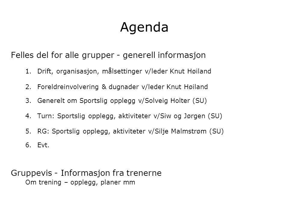 Agenda Felles del for alle grupper - generell informasjon