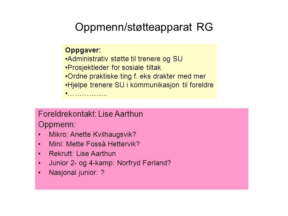 Oppmenn/støtteapparat RG