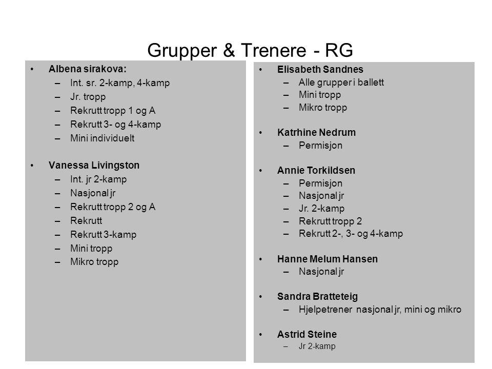 Grupper & Trenere - RG Albena sirakova: Elisabeth Sandnes