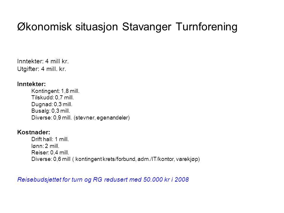 Økonomisk situasjon Stavanger Turnforening