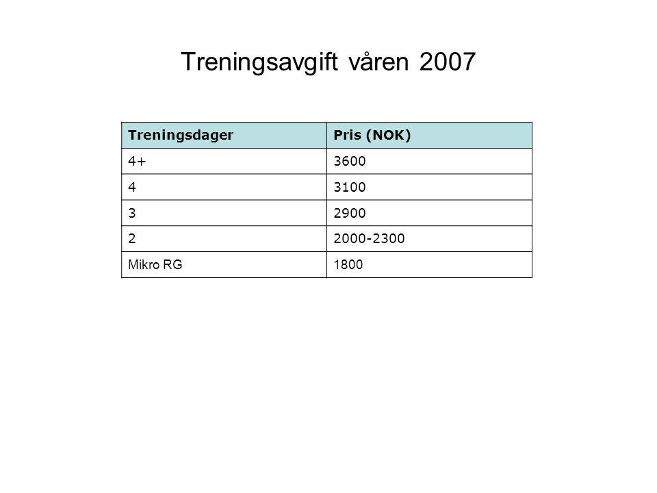 Treningsavgift våren 2007 Treningsdager Pris (NOK) 4+ 3600 4 3100 3