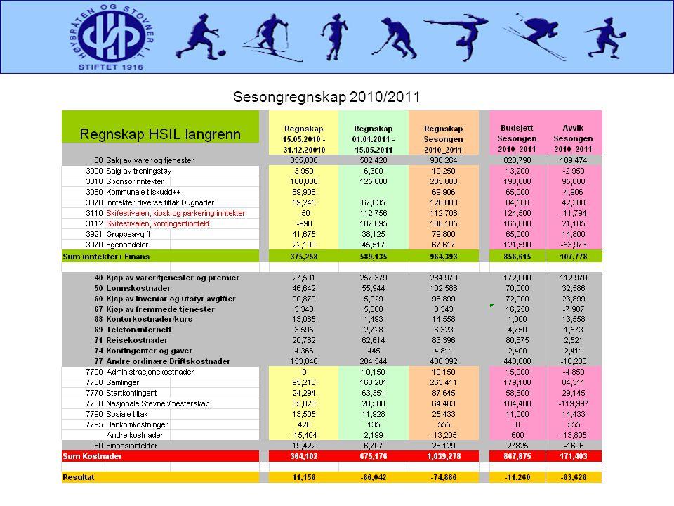 Sesongregnskap 2010/2011