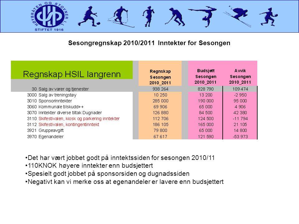 Sesongregnskap 2010/2011 Inntekter for Sesongen