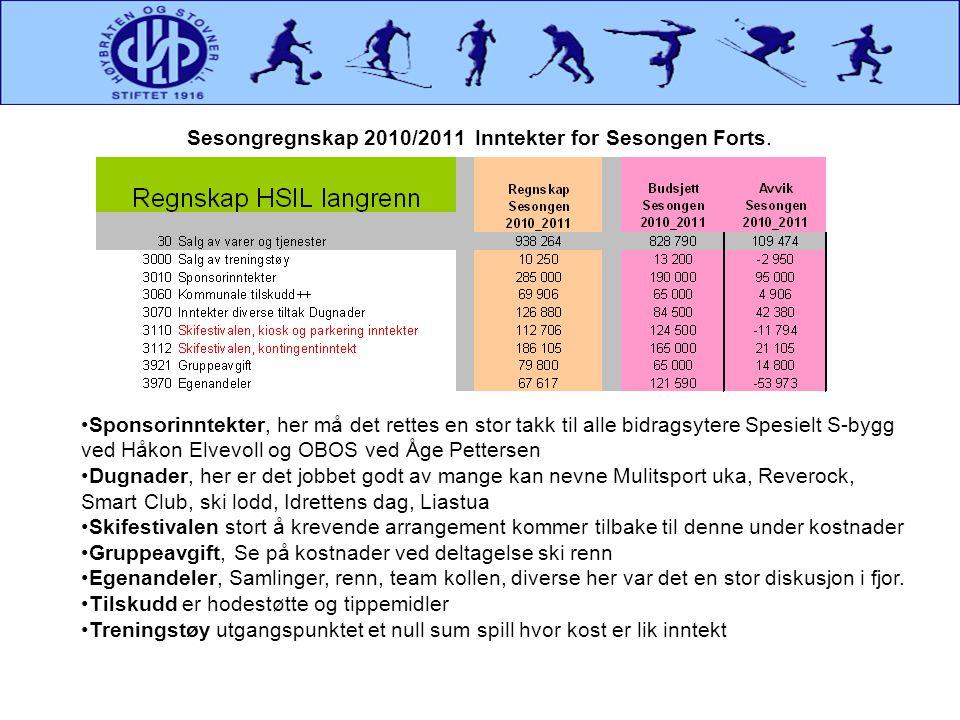 Sesongregnskap 2010/2011 Inntekter for Sesongen Forts.