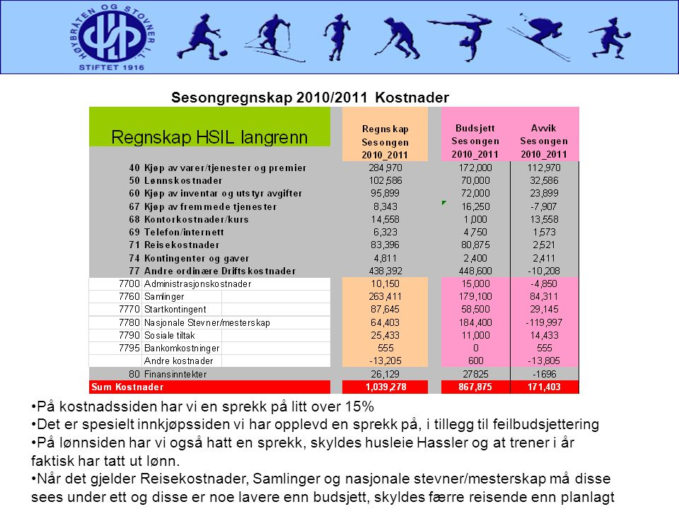 Sesongregnskap 2010/2011 Kostnader