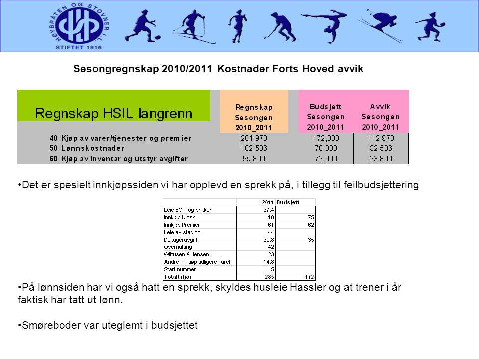Sesongregnskap 2010/2011 Kostnader Forts Hoved avvik
