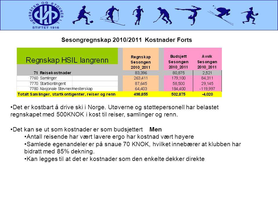 Sesongregnskap 2010/2011 Kostnader Forts