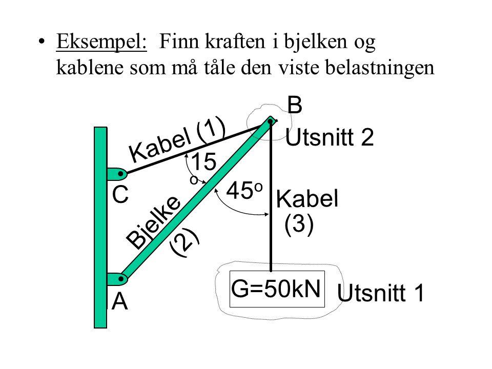 B Kabel (1) Utsnitt 2 15o 45o C Kabel Bjelke (3) (2) G=50kN Utsnitt 1