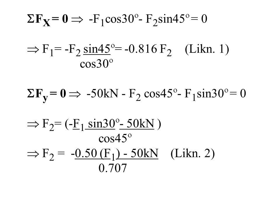 FX = 0  -F1cos30o- F2sin45o = 0  F1= -F2 sin45o= -0.816 F2 (Likn. 1) cos30o. Fy = 0  -50kN - F2 cos45o- F1sin30o = 0.