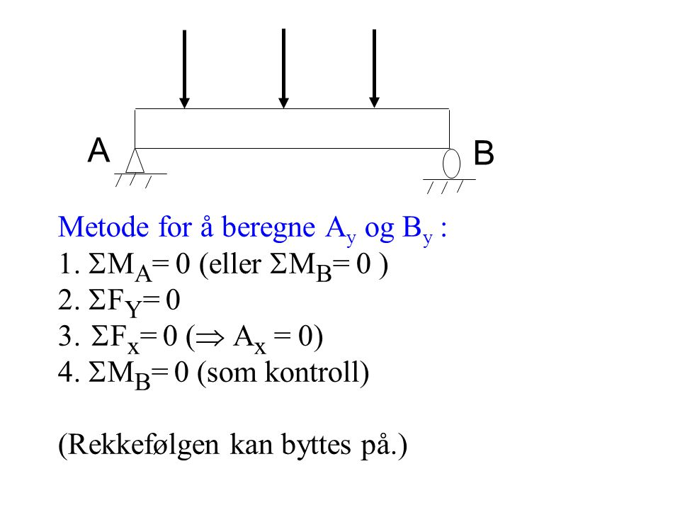 A B Metode for å beregne Ay og By : 1. MA= 0eller MB= 0 )