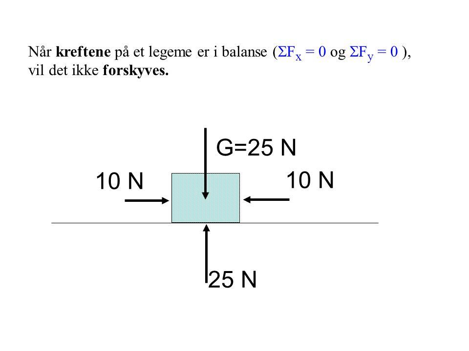 Når kreftene på et legeme er i balanse (Fx = 0 og Fy = 0 ),