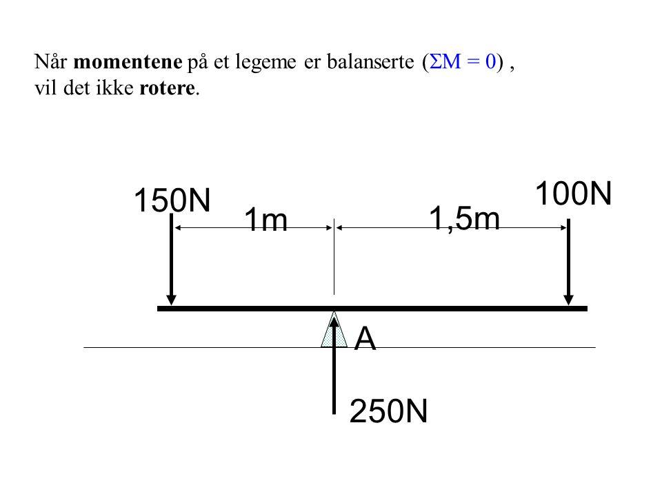 Når momentene på et legeme er balanserte (M = 0) ,