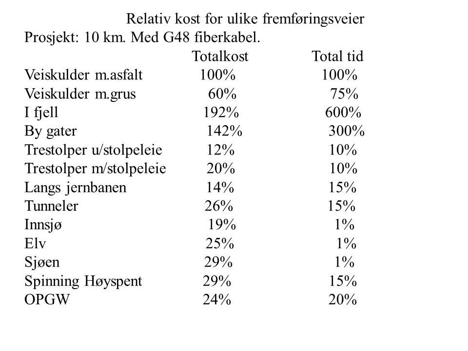 Relativ kost for ulike fremføringsveier