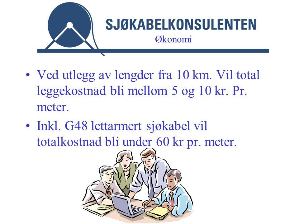 Økonomi Ved utlegg av lengder fra 10 km. Vil total leggekostnad bli mellom 5 og 10 kr. Pr. meter.
